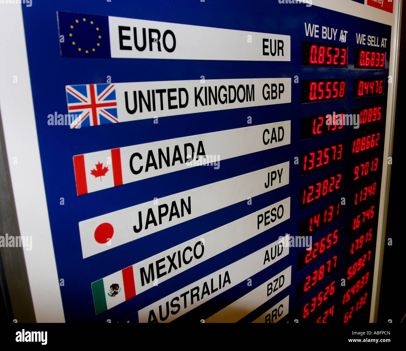 Airport forex rates