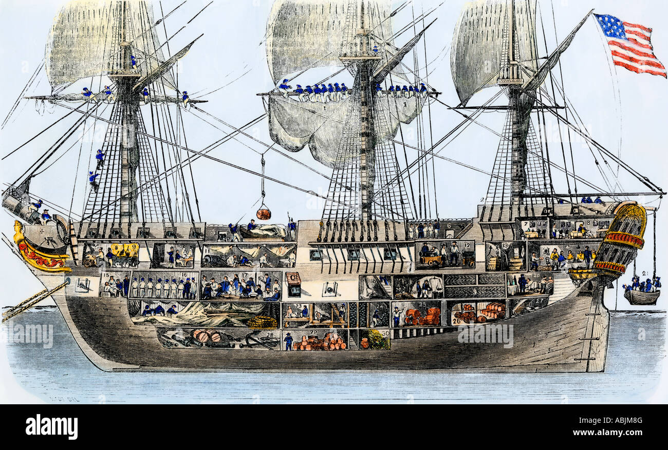 Cool Man Of War Ship Stock Photos Man Of War Ship Stock Images Alamy Wiring Cloud Hisonuggs Outletorg