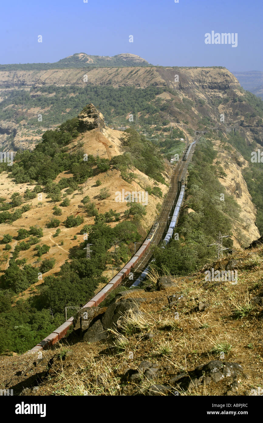 where is deccan plateau located