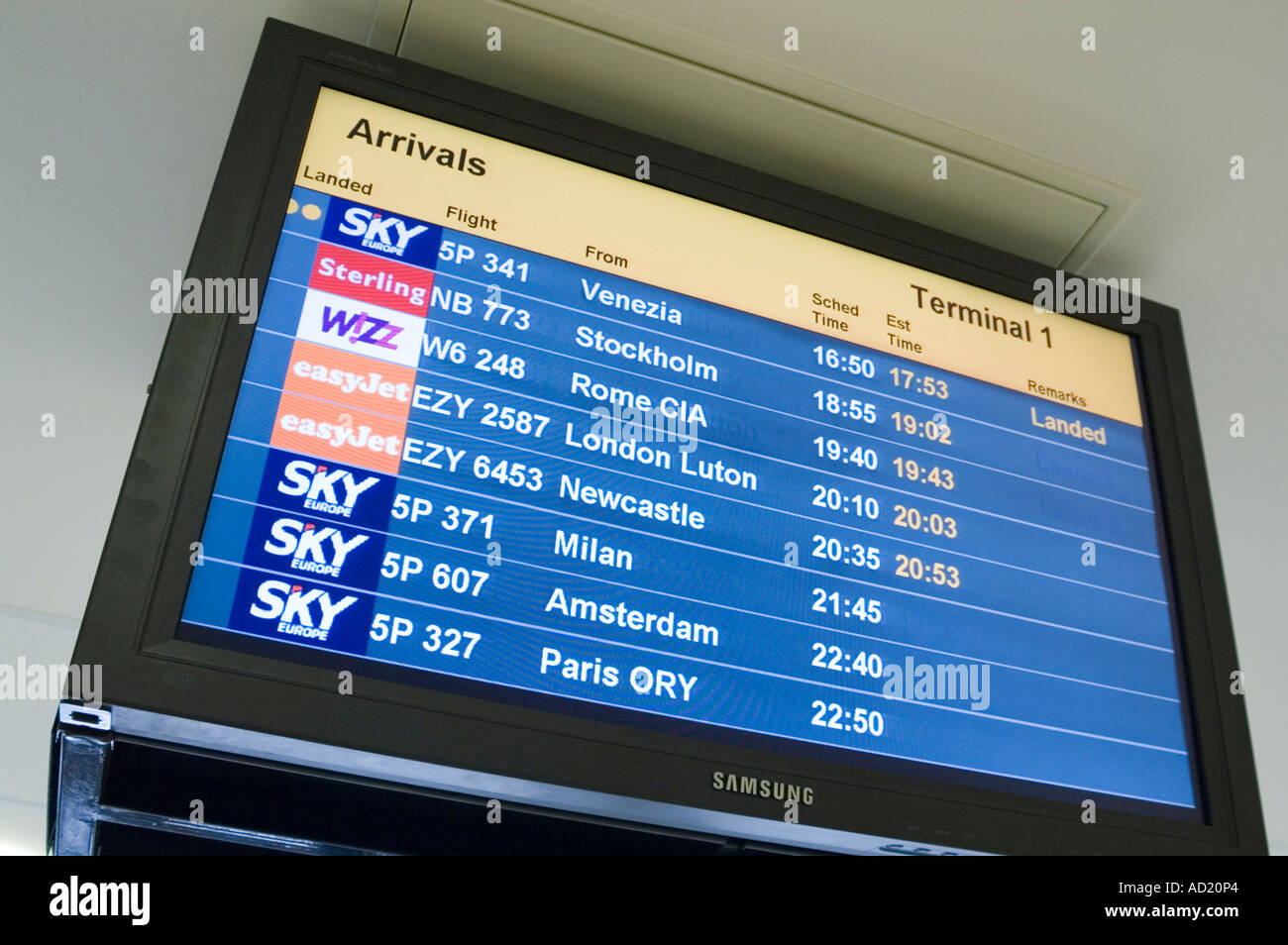 Delays in flight times of arrival mean delays in take off - Stock Image