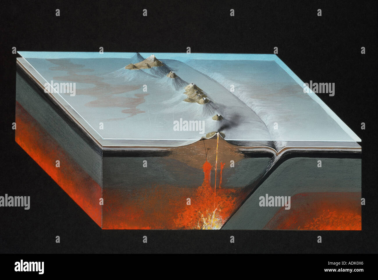 Oceanic subduction zone with island arc - Stock Image