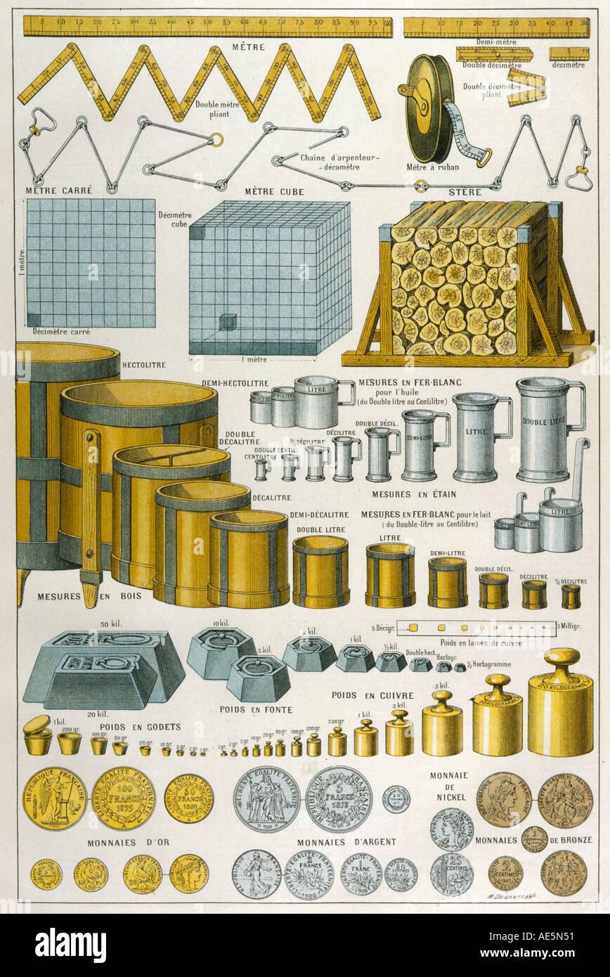Metric System - Stock Image