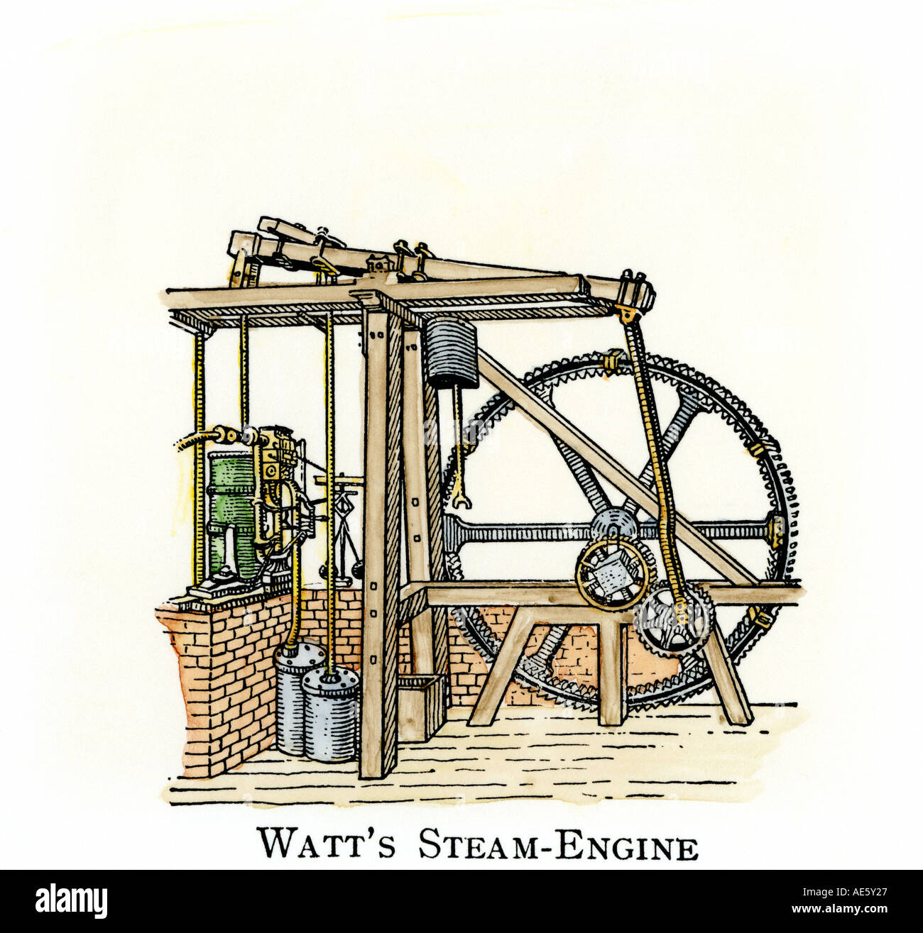 Schematic Drawing Of James Watt Steam Engine Hand Colored Woodcut