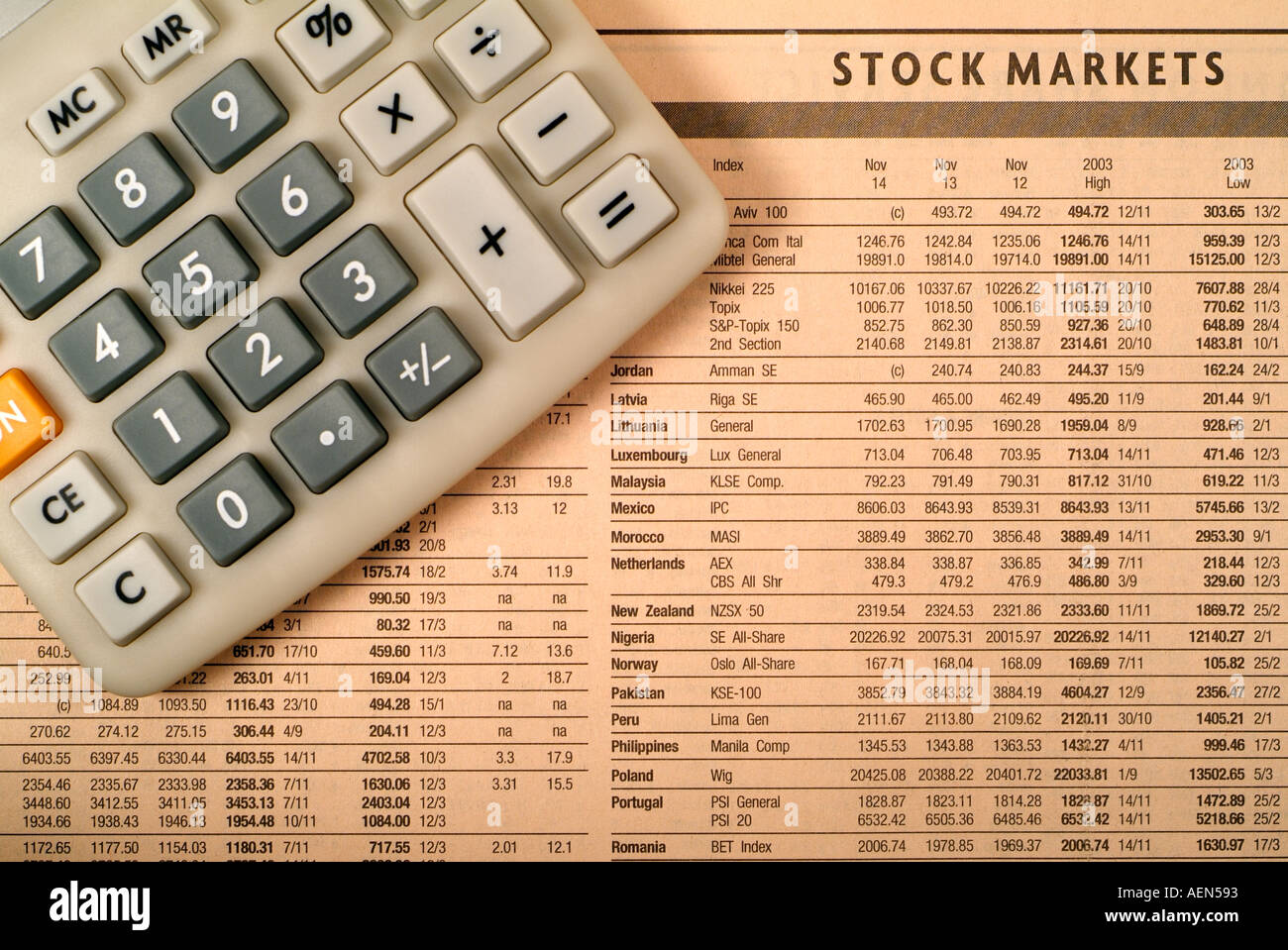 Finance and Investment Concept with a Calculator on an Financial Paper - Stock Image