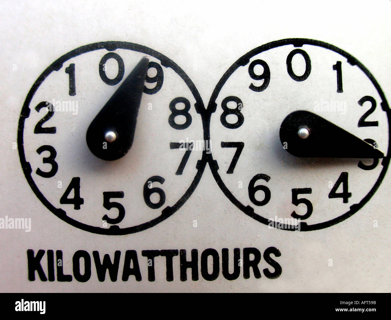 Upclose View of Electric Metering Clock, Kilowatthours, Usage, Billing, Energy Use - Stock Image