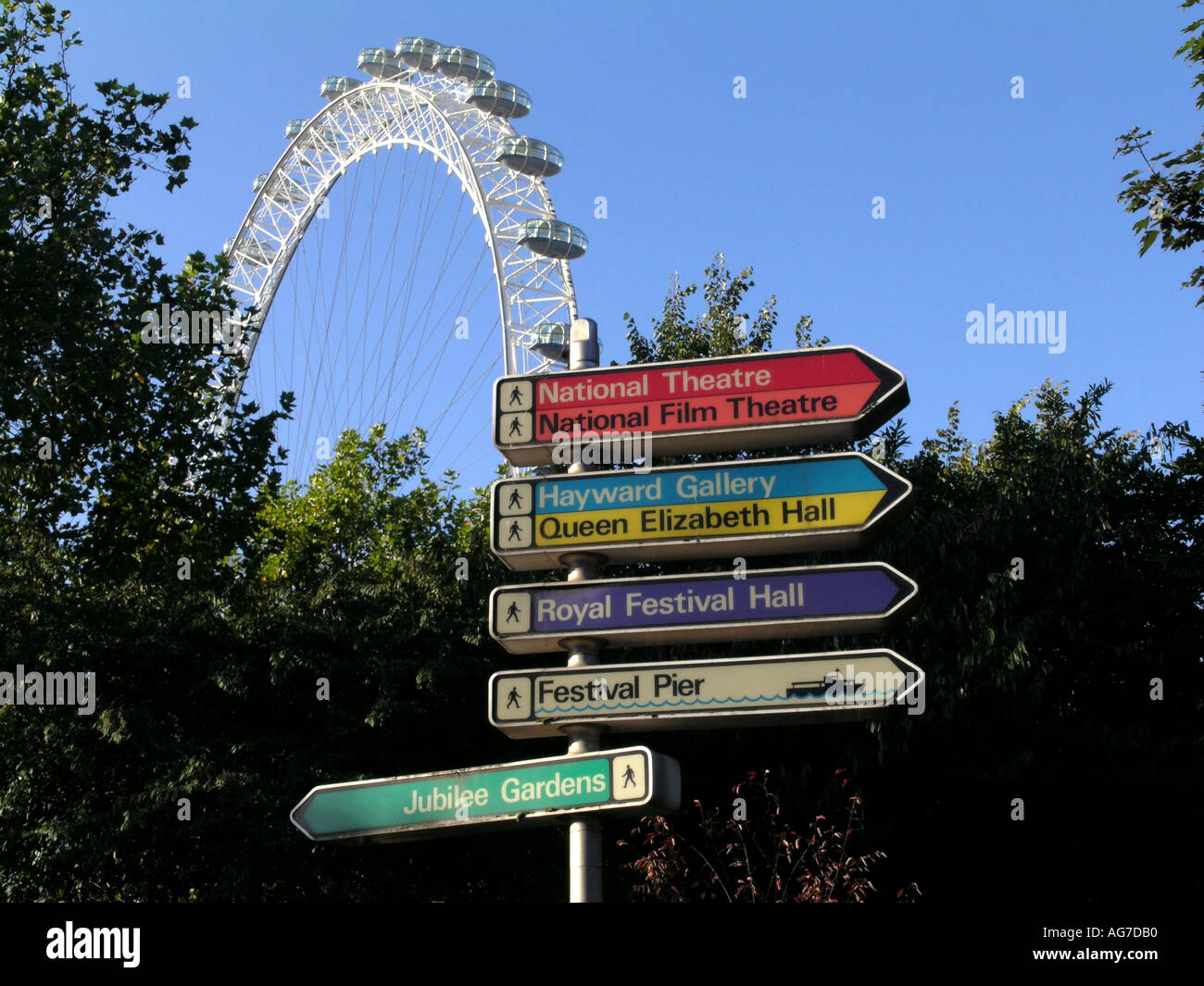 London attractions signpost - Stock Image