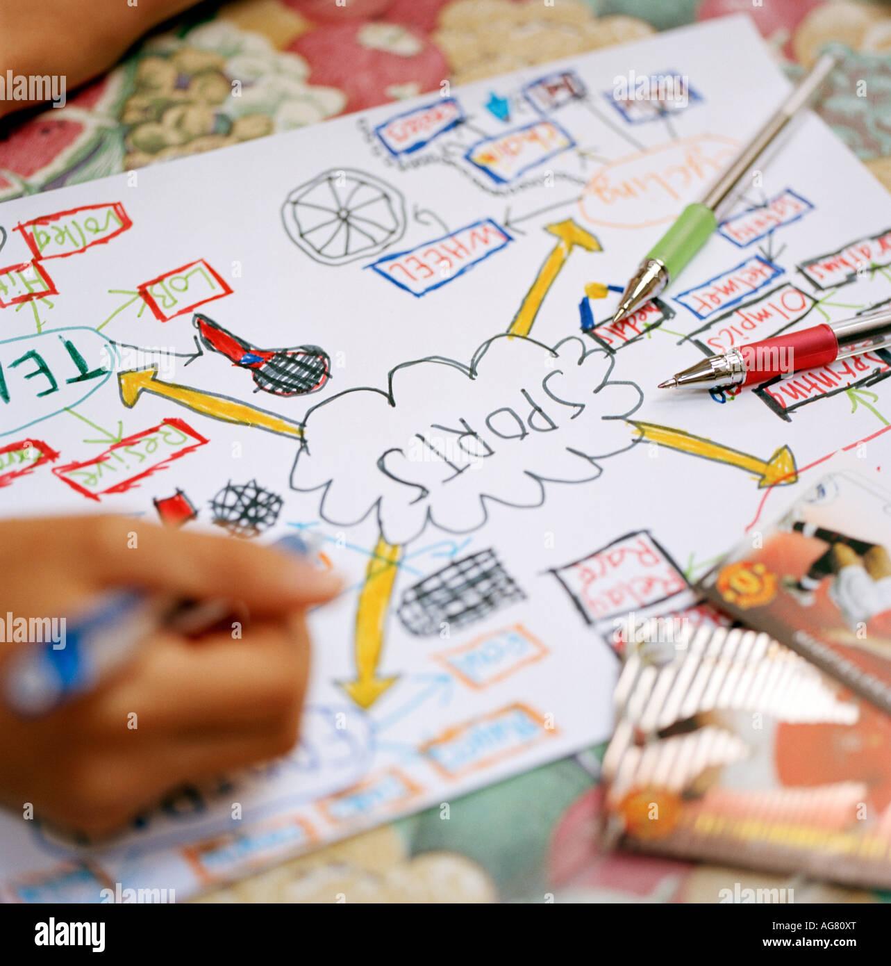 Boy Drawing A Mind Map About Sports Stock Photo Alamy