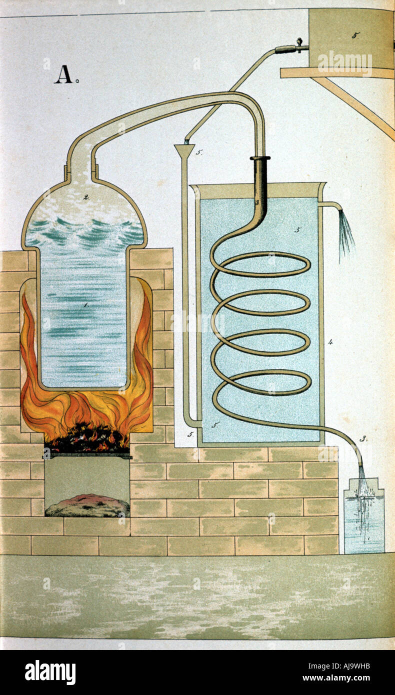 Distillation Apparatus Stock Photos Diagram 1882 Image