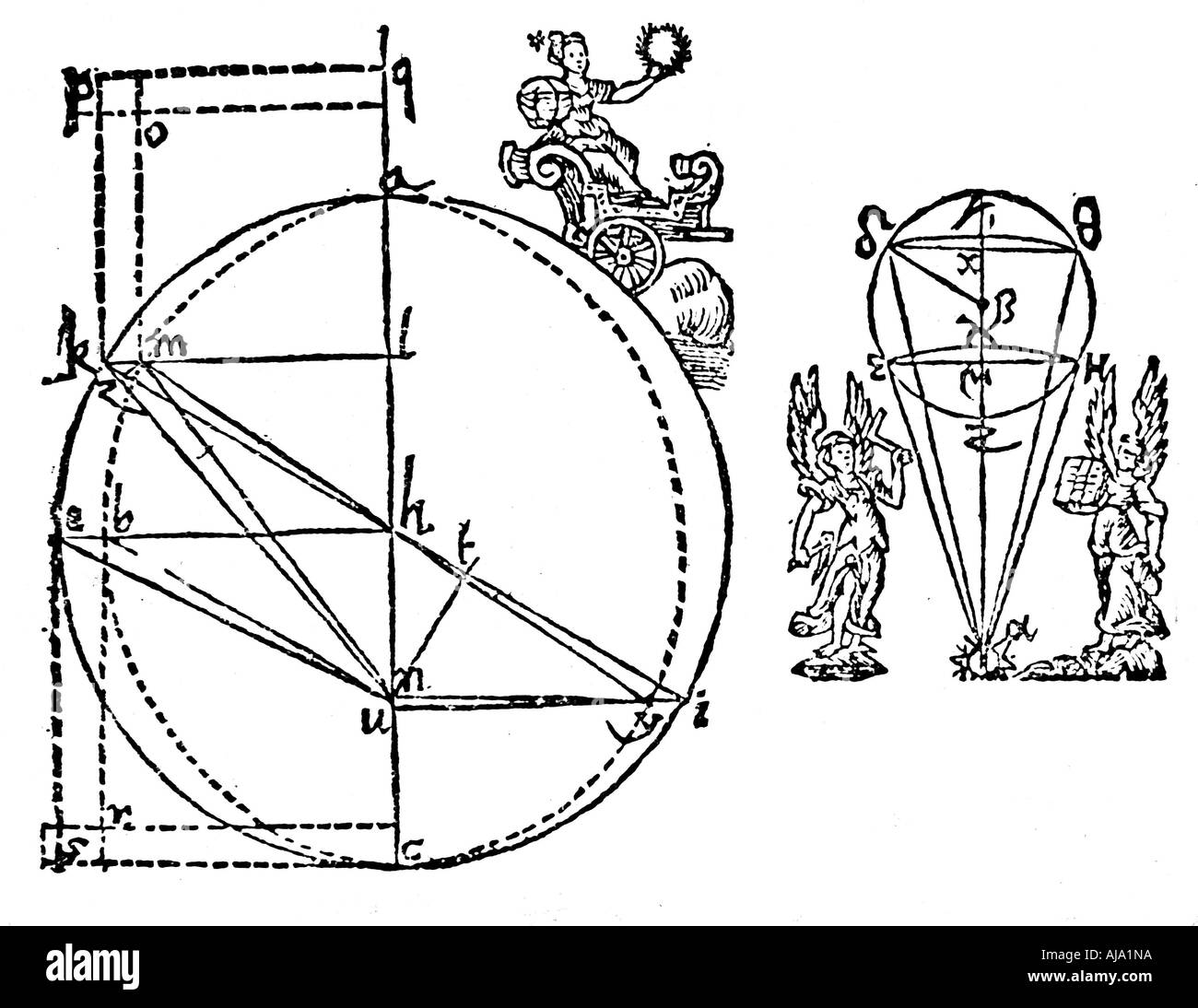kepler s illustration to explain his discovery of the elliptical