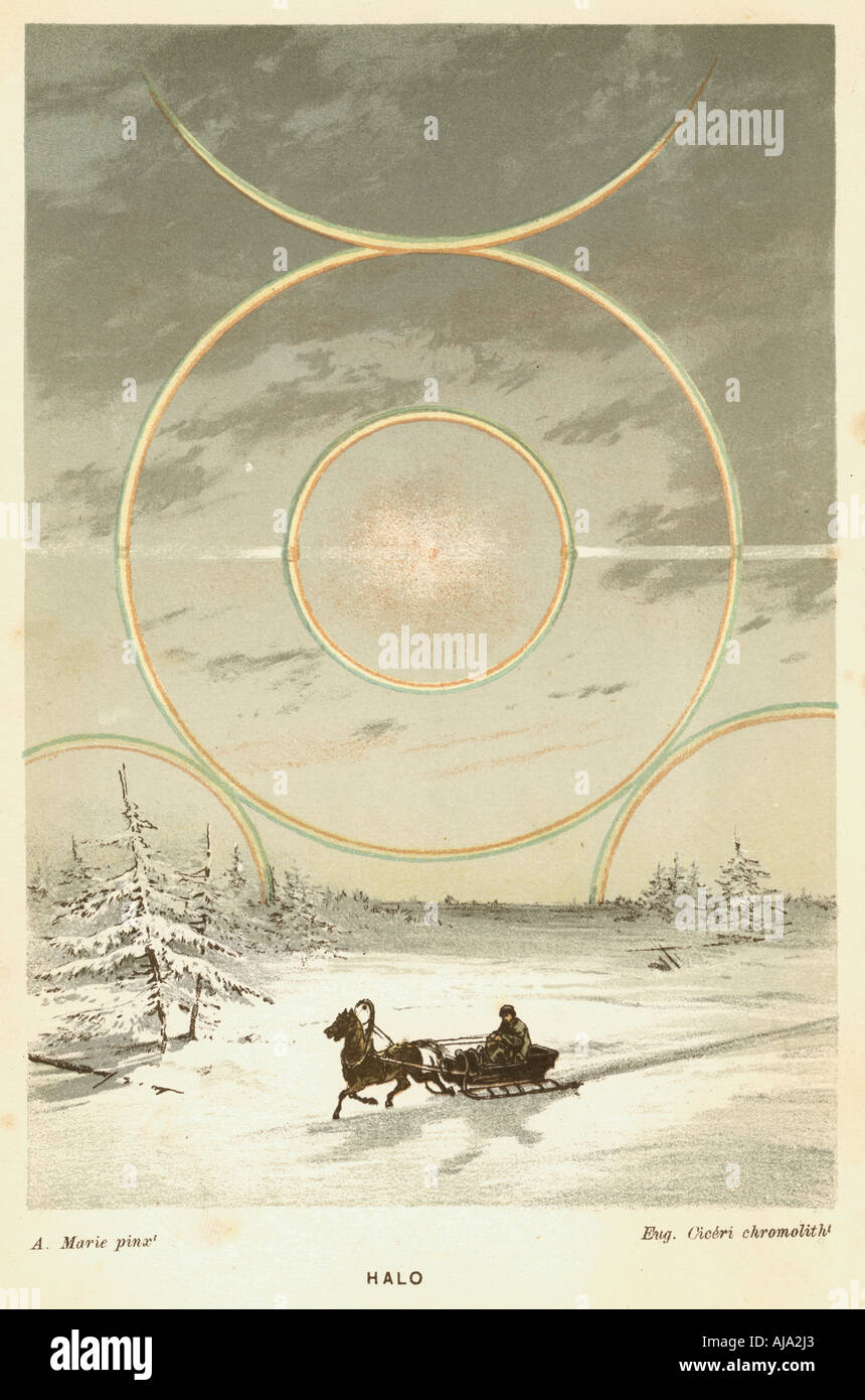 Mock Sun with sunbows and halo observed from the Arctic Circle 1873  - Stock Image