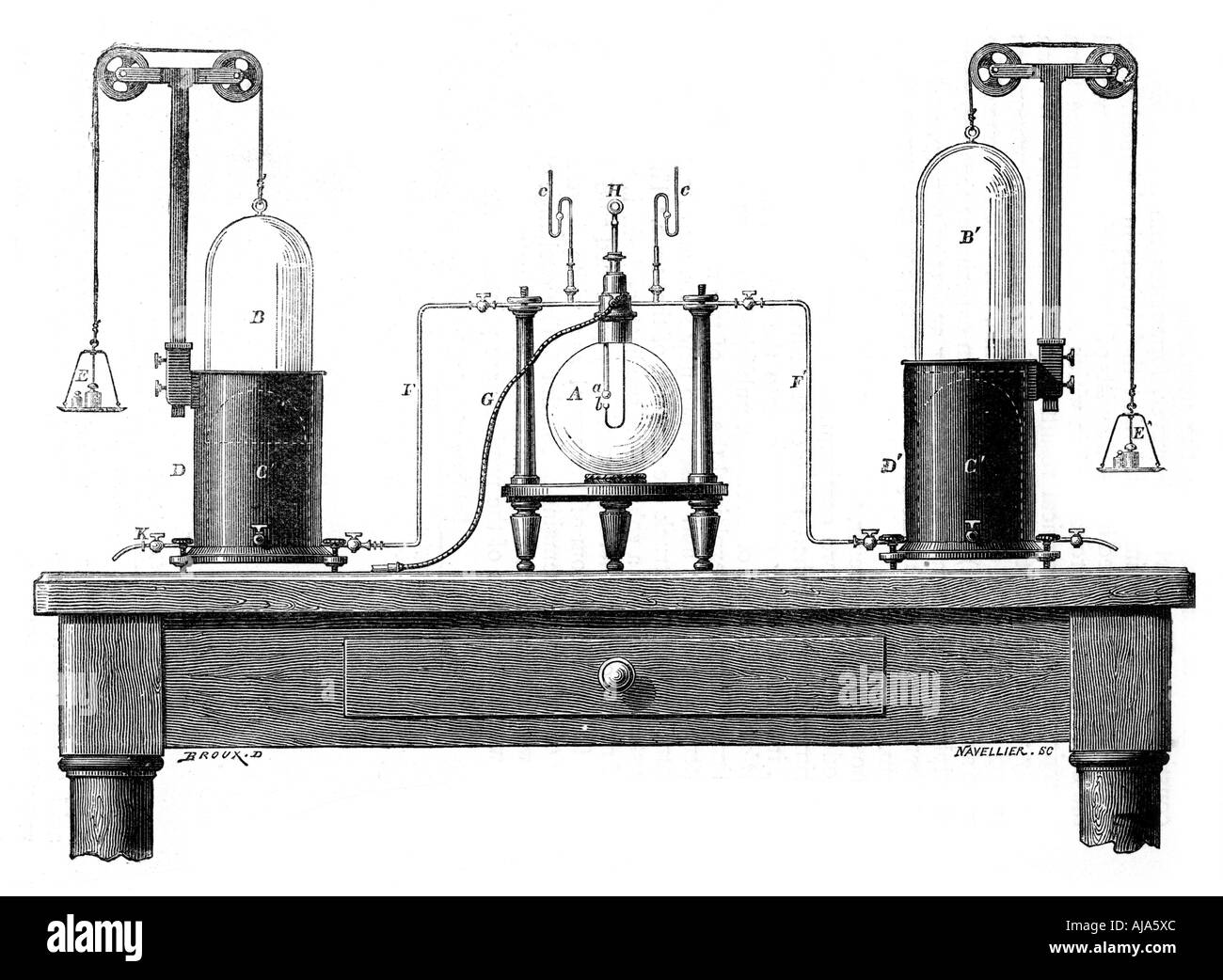 Antoine Lavoisier's apparatus for synthesizing water from hydrogen (left) and oxygen (right), 1881. Artist: Unknown Stock Photo