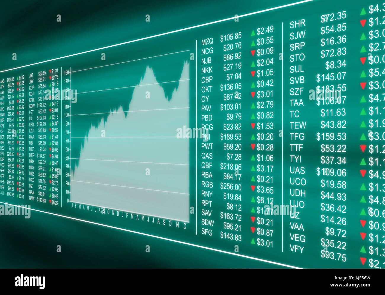 Virtual display monitoring financial stock market prices - Stock Image