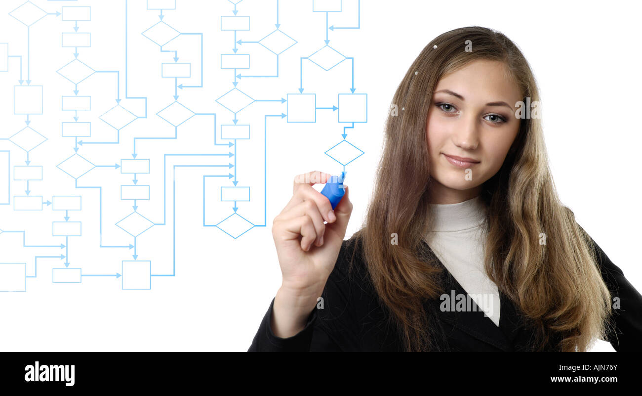 Young attractive businesswoman drawing a flowchart diagram - Stock Image