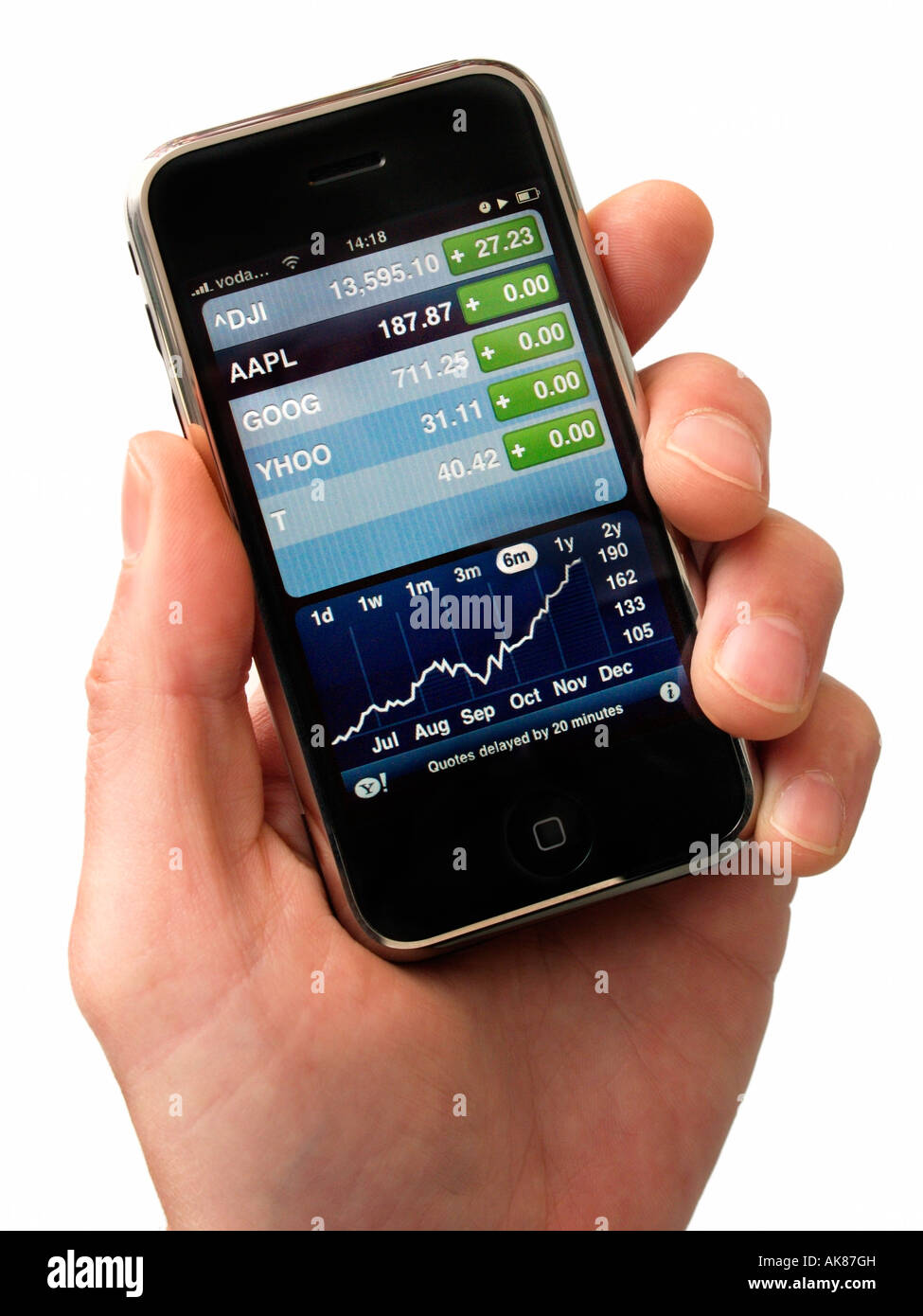 Hand holding iPhone with Apple stock AAPL performance displayed on the touchscreen white background - Stock Image