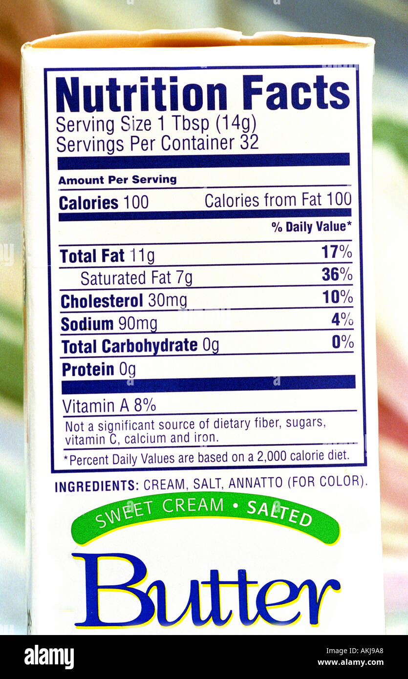 food label on the side of products showing fat saturated