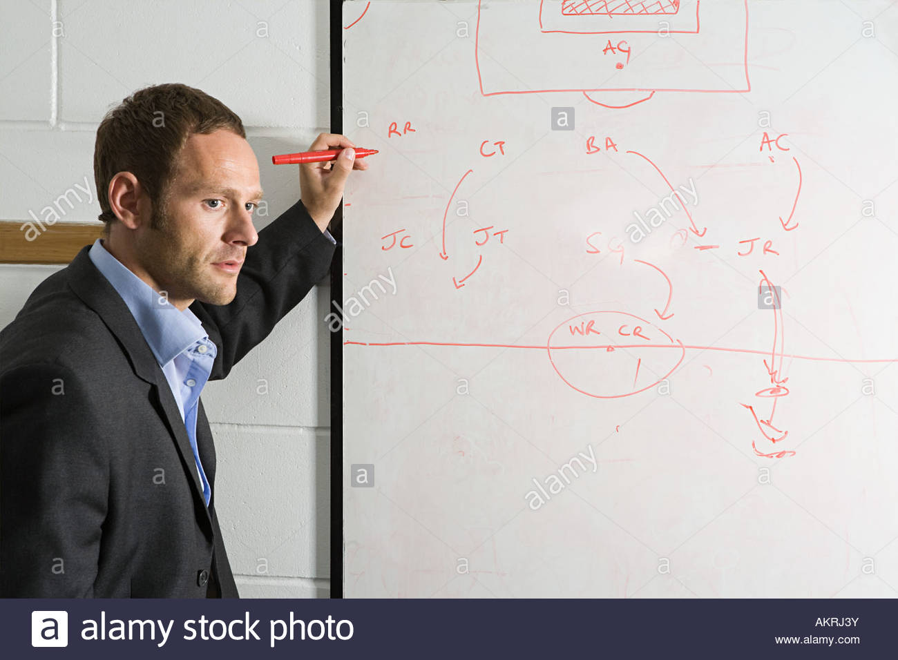 A football manager drawing up a plan - Stock Image