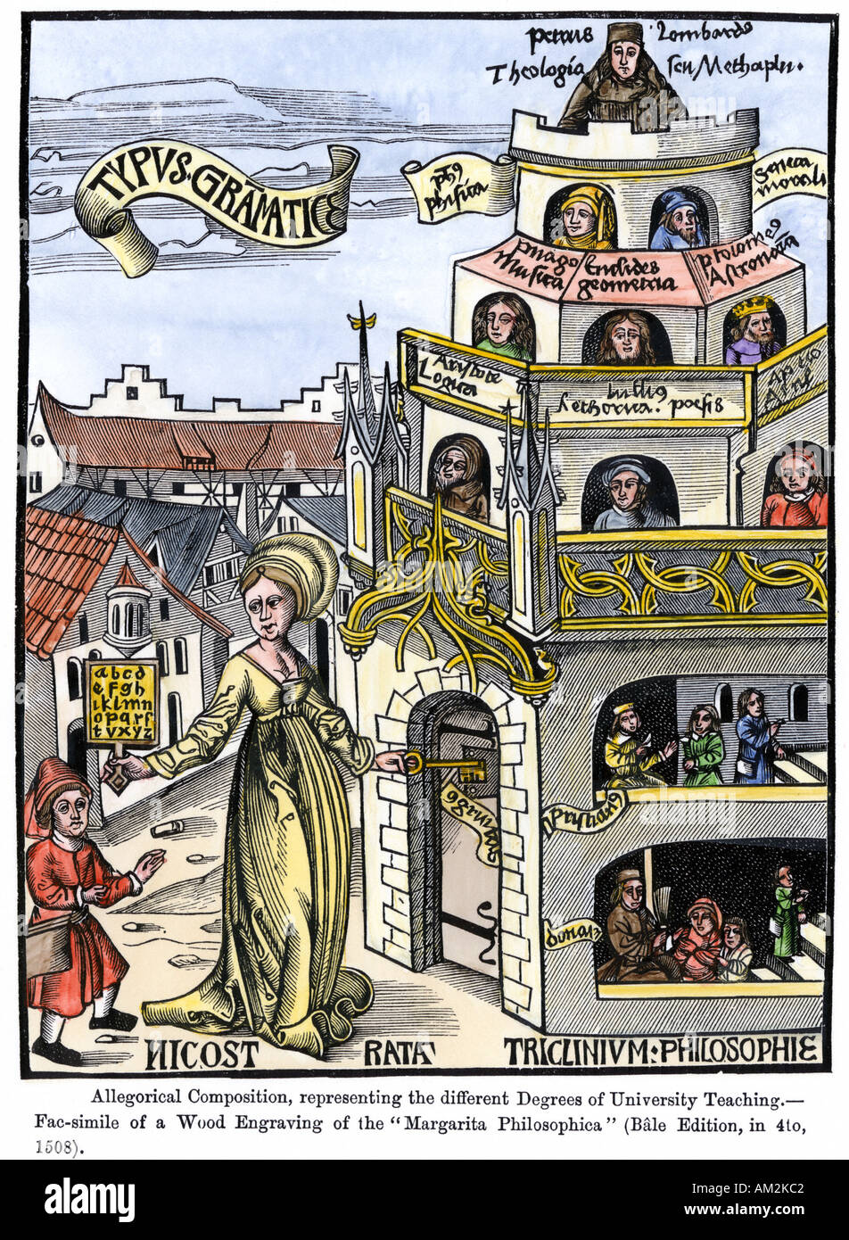 Different degrees of medieval university teaching topped by theology 1508. Hand-colored woodcut - Stock Image