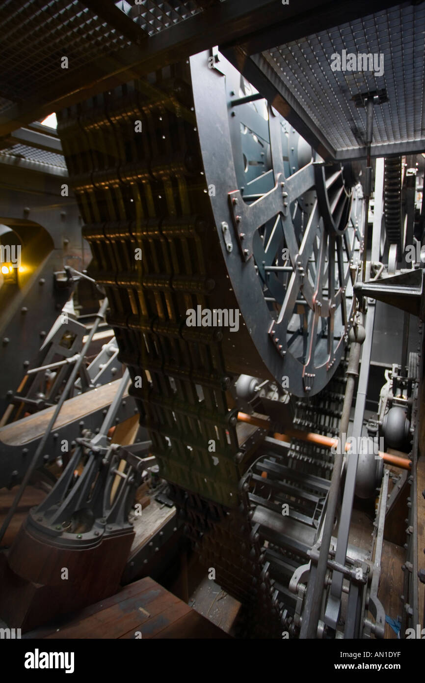 Spaceship Engine Room: Engine Room On The SS Great Britain The World's First
