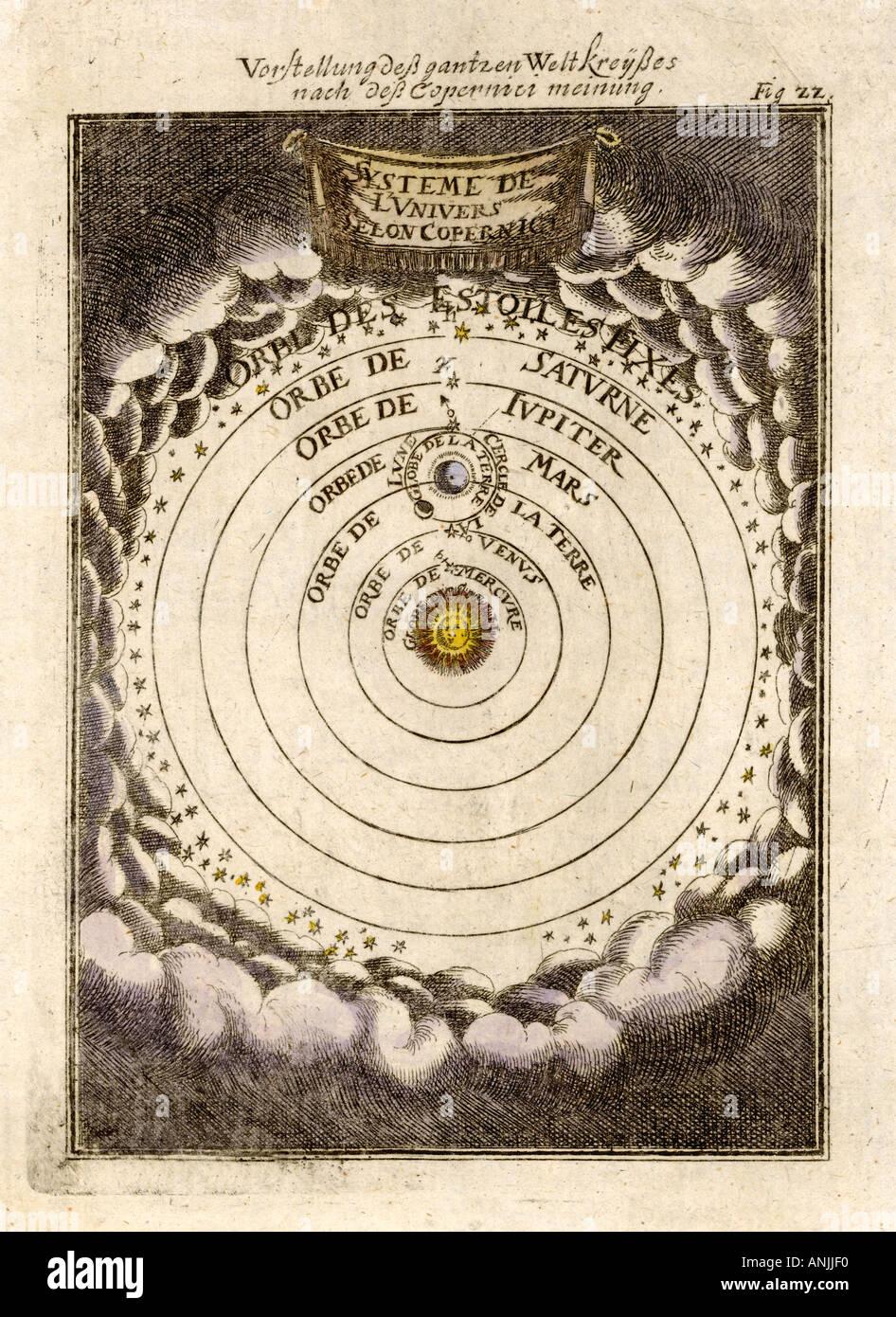 Copernicus Solar System - Stock Image