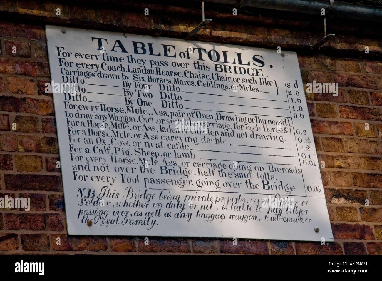 Table of Tolls Ironbridge Shropshire - Stock Image