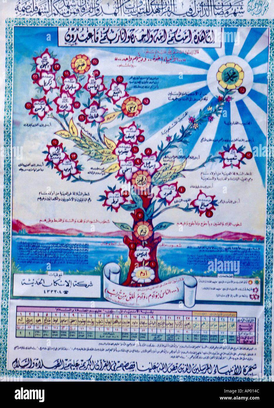 Mohammed Genealogy Tree Islamic Calendar - Stock Image