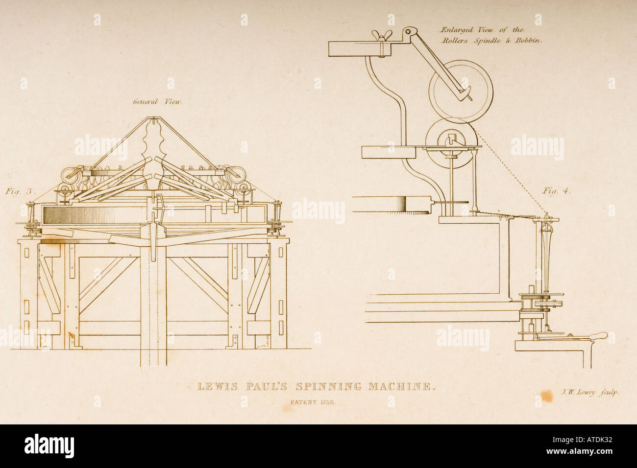 2c31d561 Drawings of Lewis Paul s Spinning Machiner patented 1758 - Stock Image