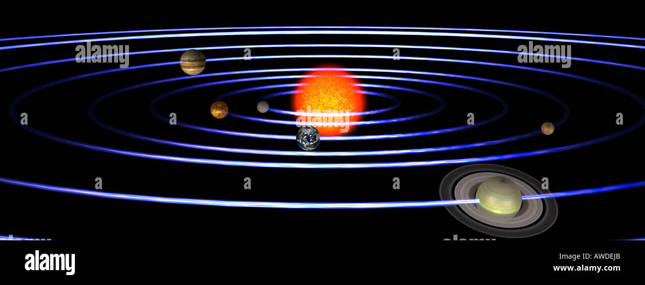 Solar system with the sun in the center and the planets mercury venus earth mars Jupiter Saturn Uranus neptune - Stock Image