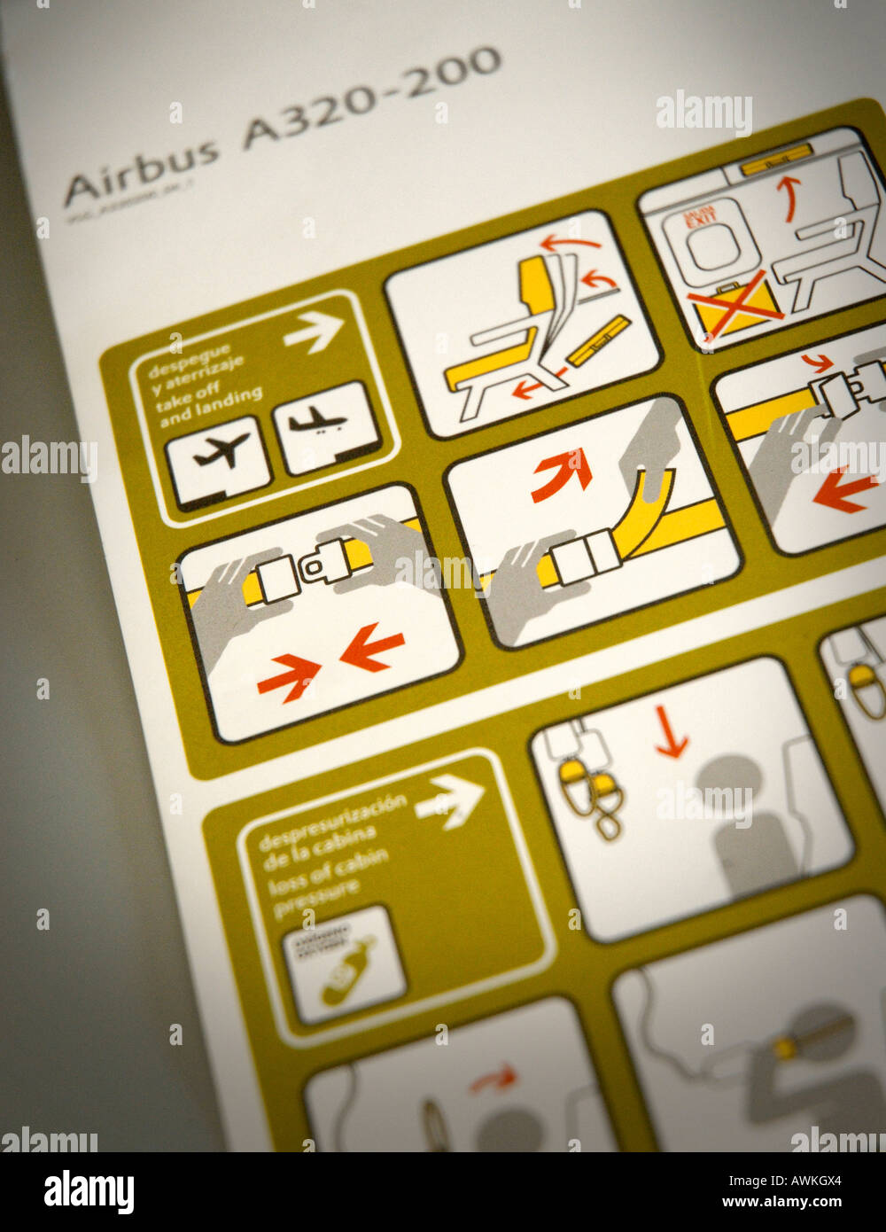 AIRBUS A320-200 SAFETY INDICATIONS RULES ICONOGRAPHY SYMBOL - Stock Image