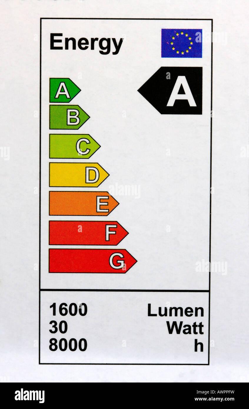 EU Level-A energy consumption, low consumption - Stock Image