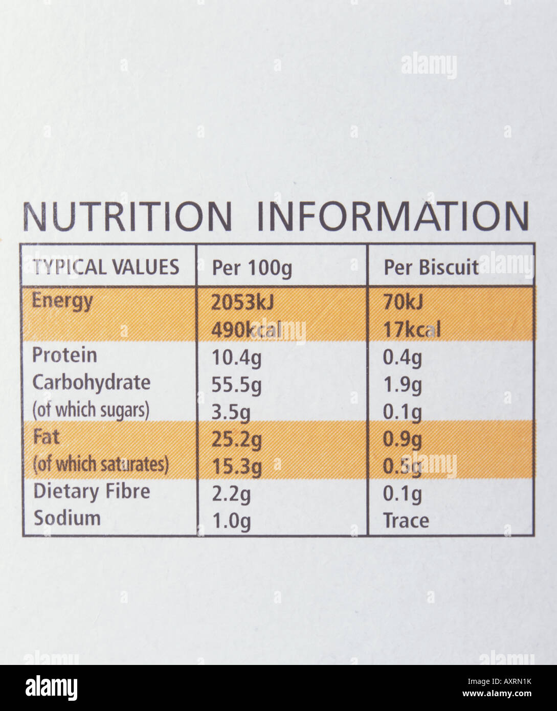 Nutrition information on cereal packet - Stock Image