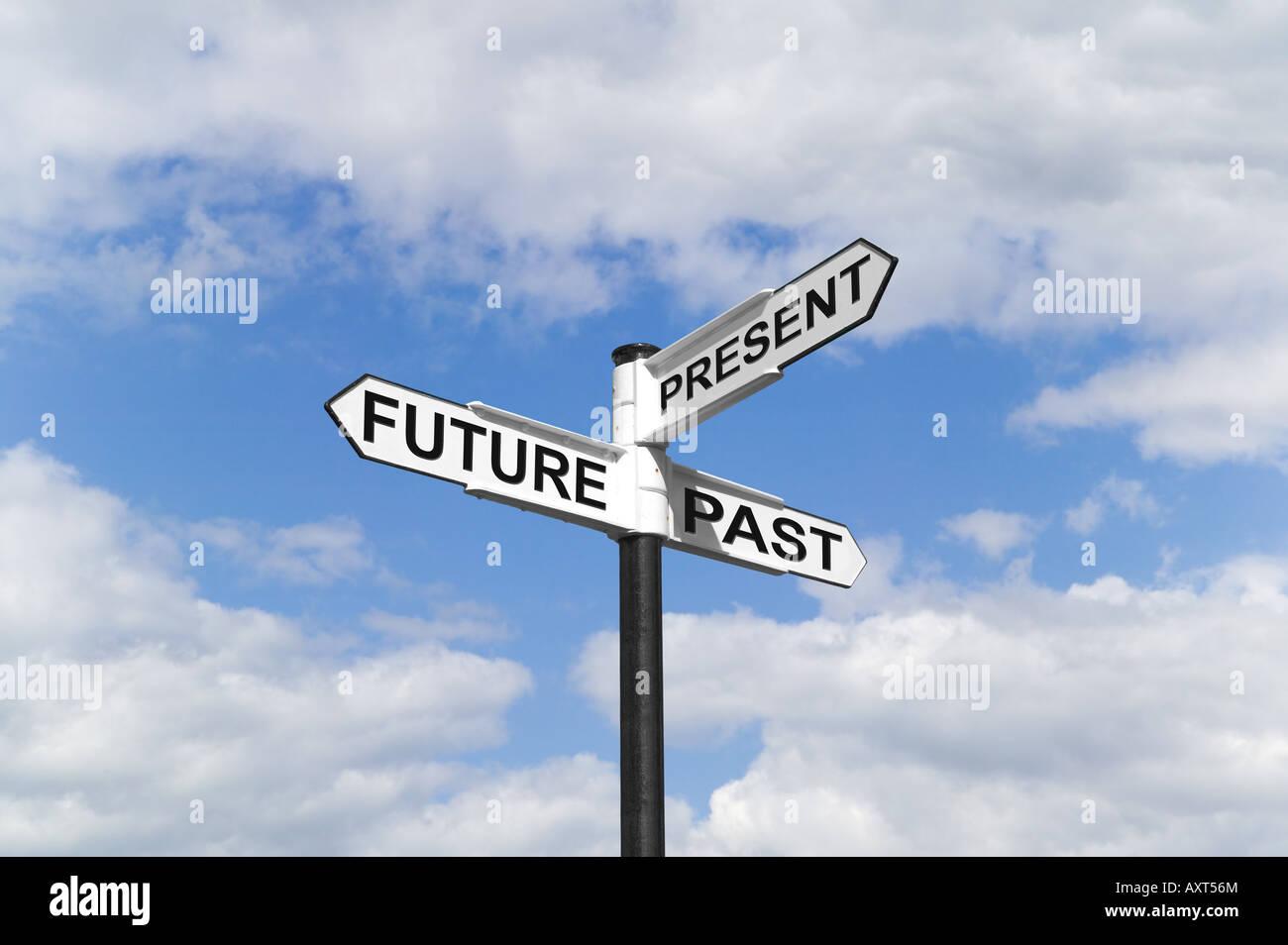 Concept image of a Future Past Present signpost against a blue cloudy sky - Stock Image
