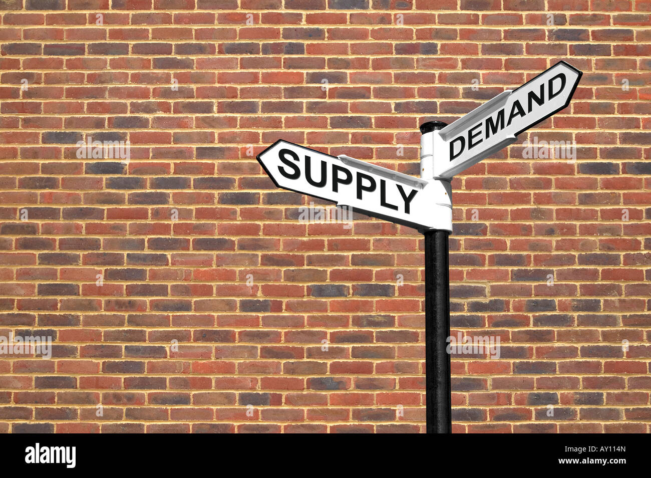 Concept image of a signpost with Supply and Demand against a brick wall - Stock Image