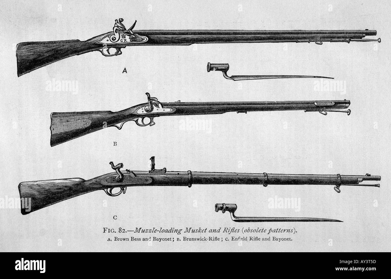 Brown Bess Rifle Stock Photos & Brown Bess Rifle Stock