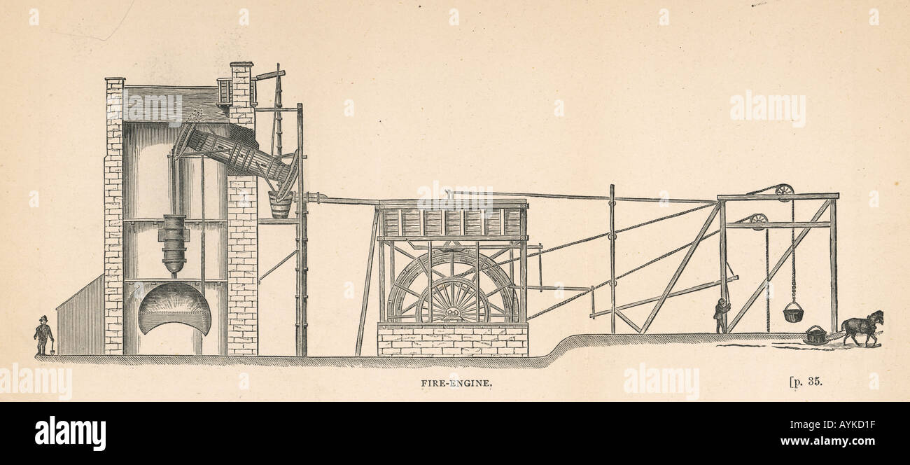 coal mine steam engine stock photo  3177758