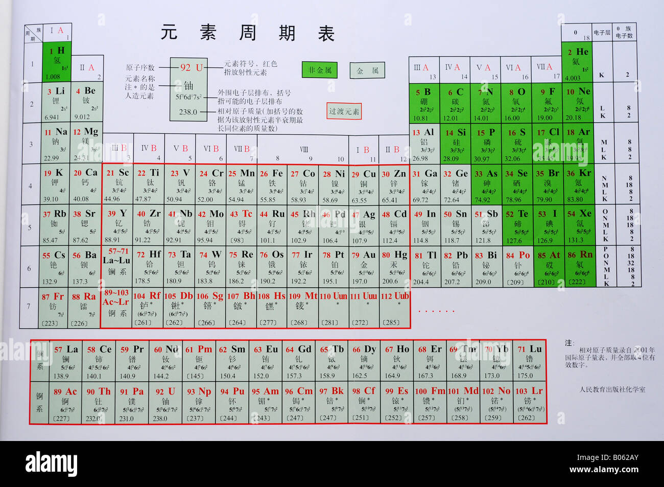 Chinese periodic table stock photo 17343955 alamy - Tavola periodica interattiva focus ...