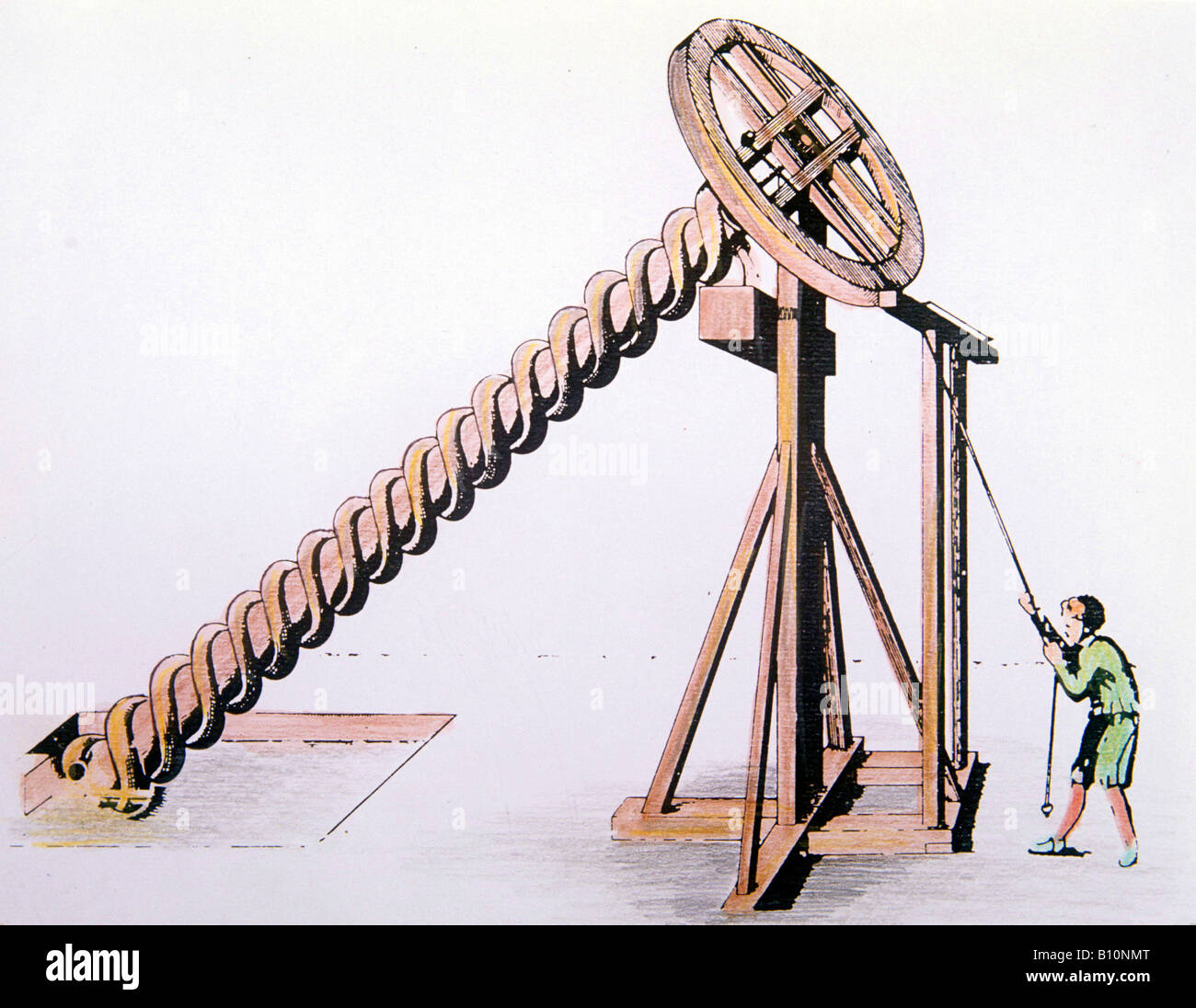 All About Archimedes  |Ancient Archimedes Screw