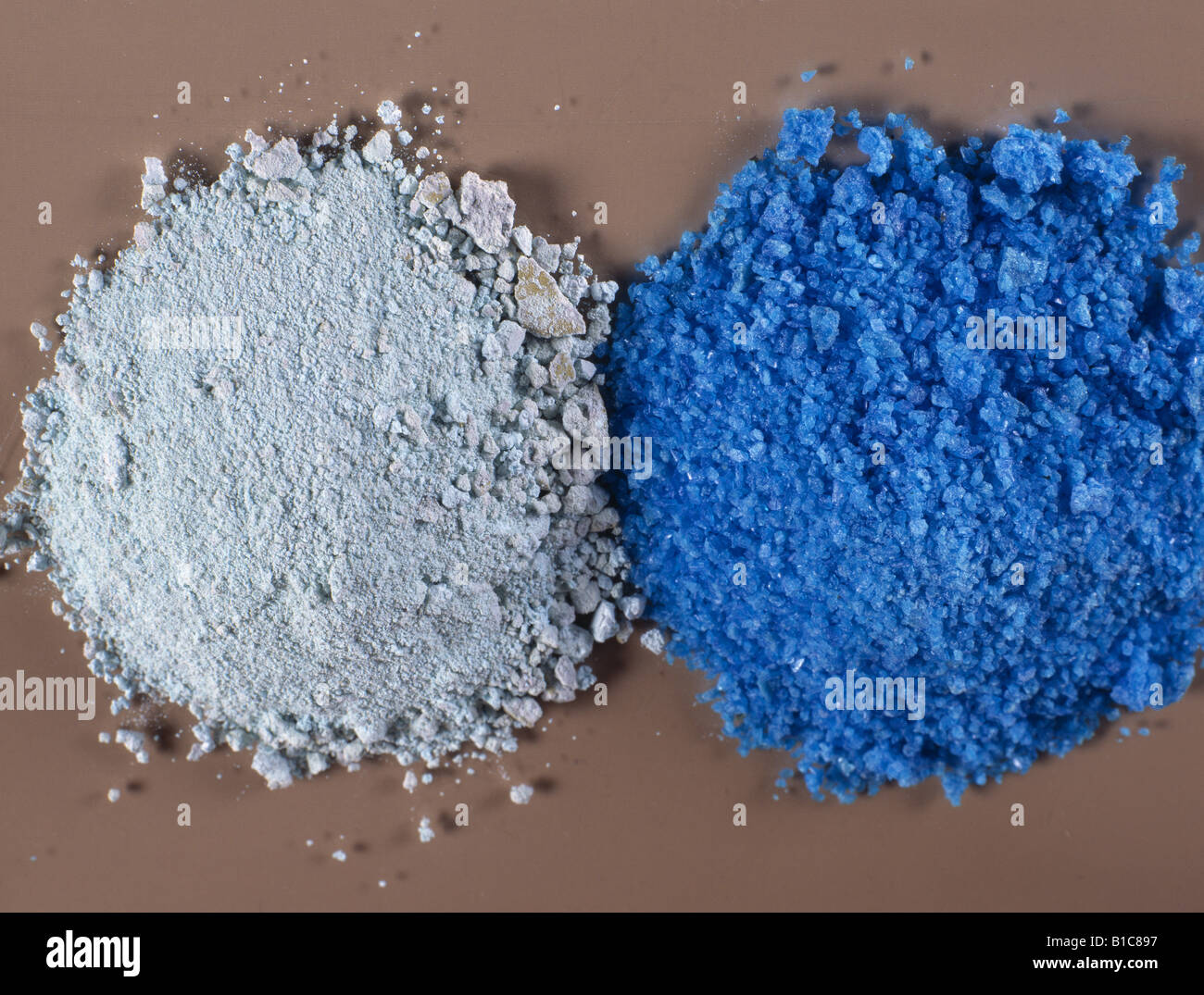 hydrous copper sulfate