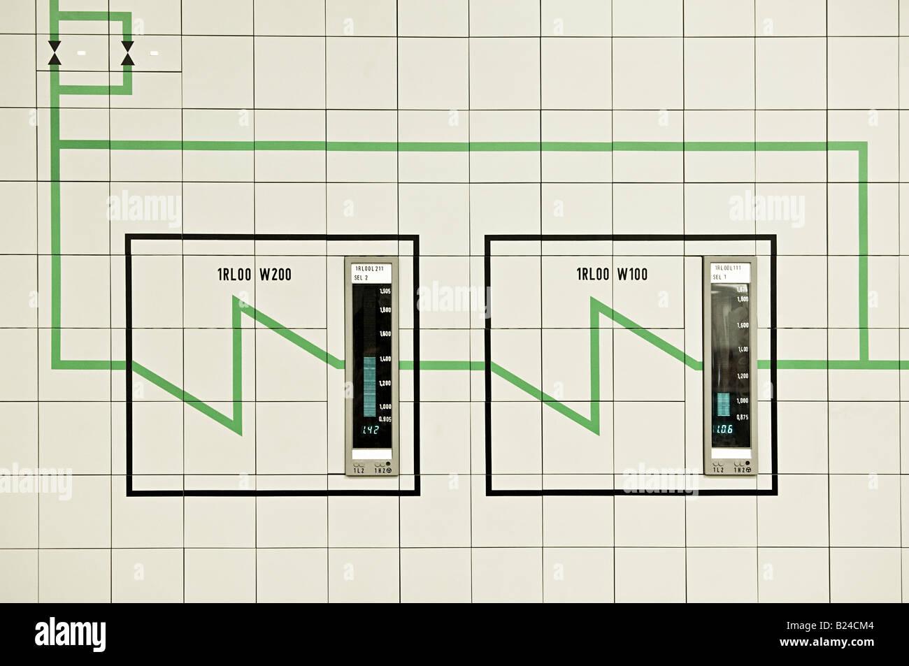 Meters in power plant - Stock Image