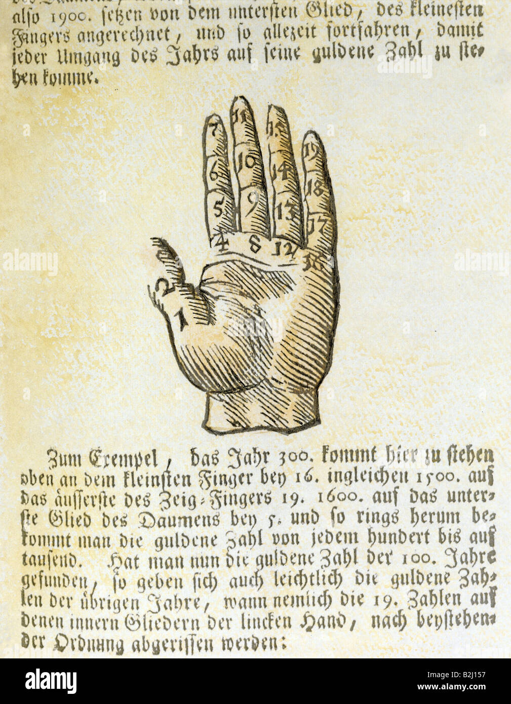 superstition, the hand as a calculating aid, 'Die gueldene Zahl an der Hand abzunehmen' (Calculating the - Stock Image