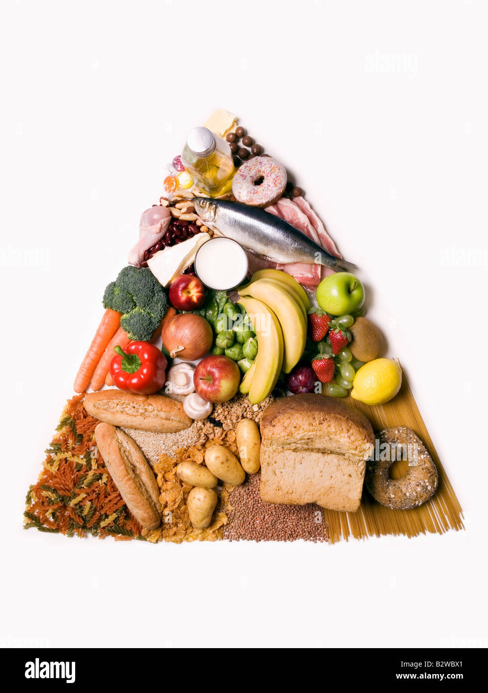 Food pyramid - Stock Image