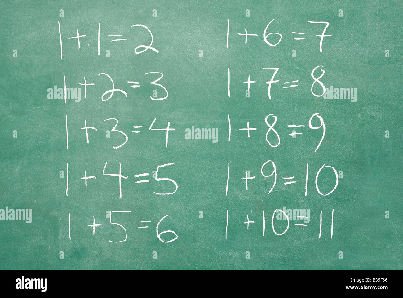 Old chalkboard with very extremely basic math problems and solutions ...