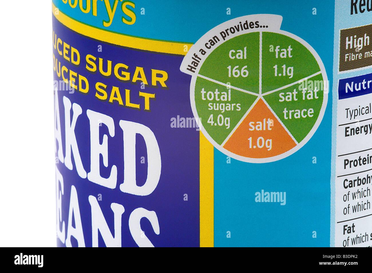 Food Label - Stock Image
