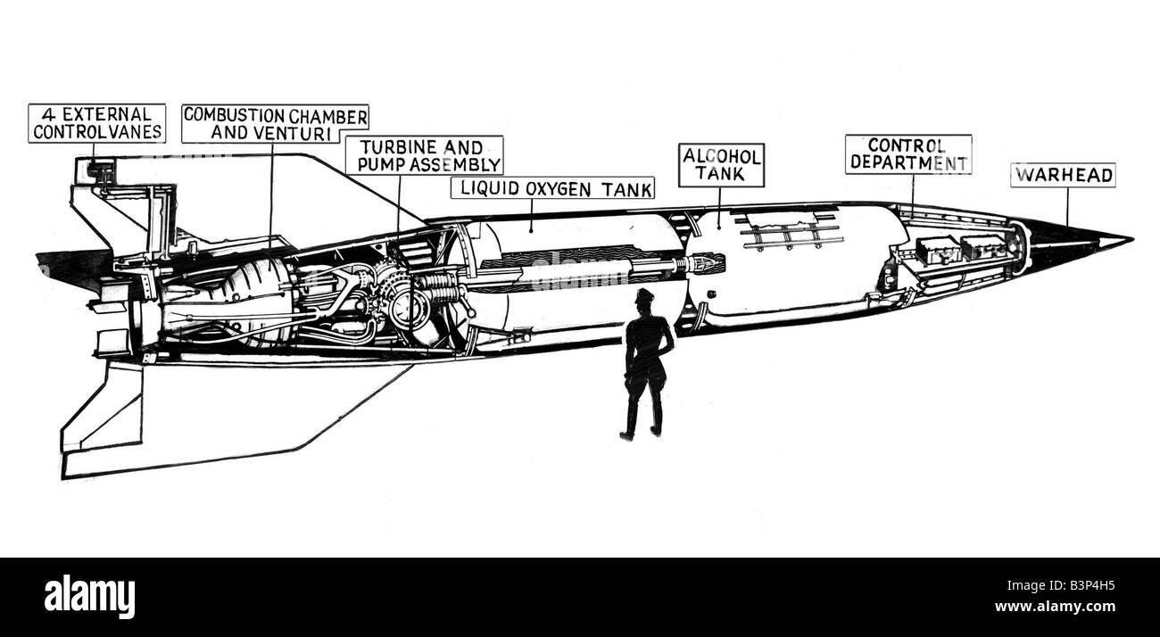 A cutaway drawing of a German V2 rocket World War II Rocket December 1944 - Stock Image