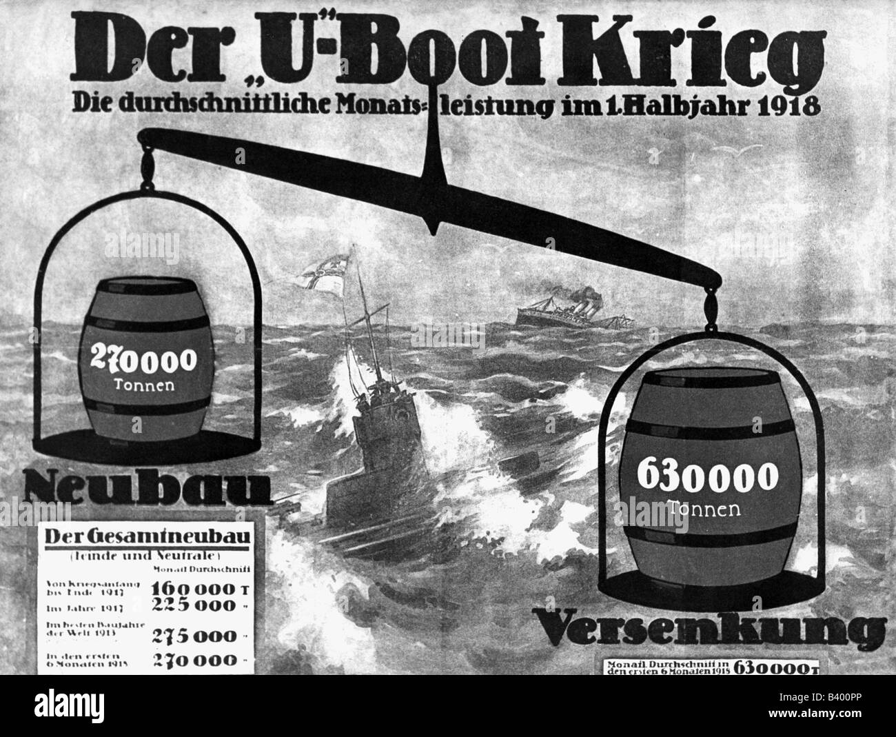 events, First World War / WWI, propaganda, poster, illustration of the submarine successes 1918, Germany, 1918, - Stock Image