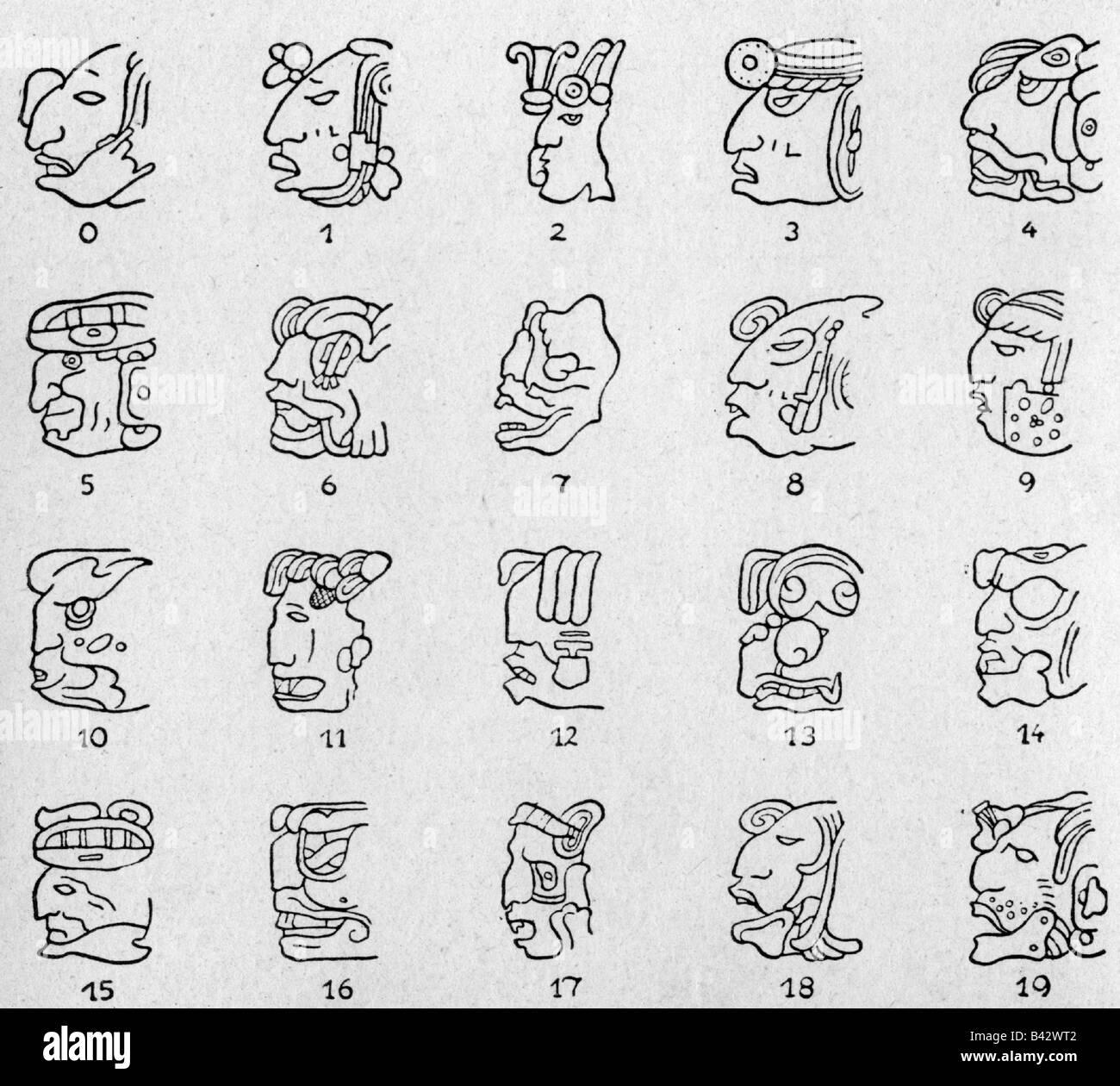 writing, characters, Maya hieroglyphs, figures, 0 - 19, J.E. Thompson, 'Civilization of the Mayas', 1927, - Stock Image