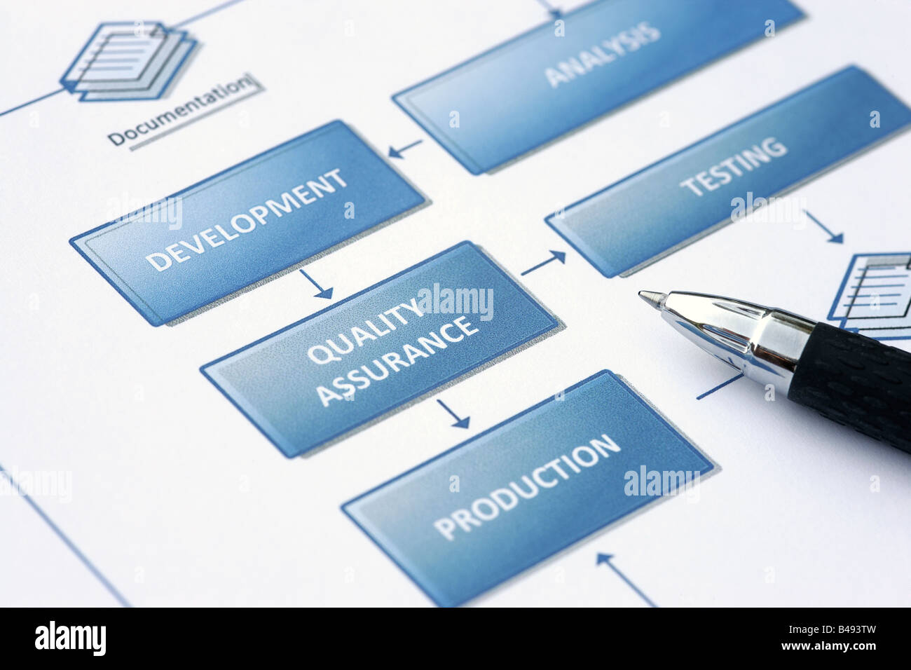 Flowchart Structure Stock Photos & Flowchart Structure Stock Images ...