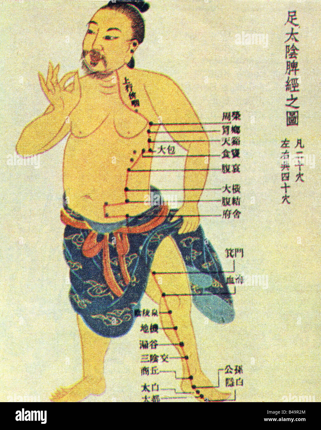medicine, Chinese acupuncture, card, Ming Dynasty (1369 - 1644), kidney  meridian, print, historic, historical, China, Asia, medicinal, people, ...