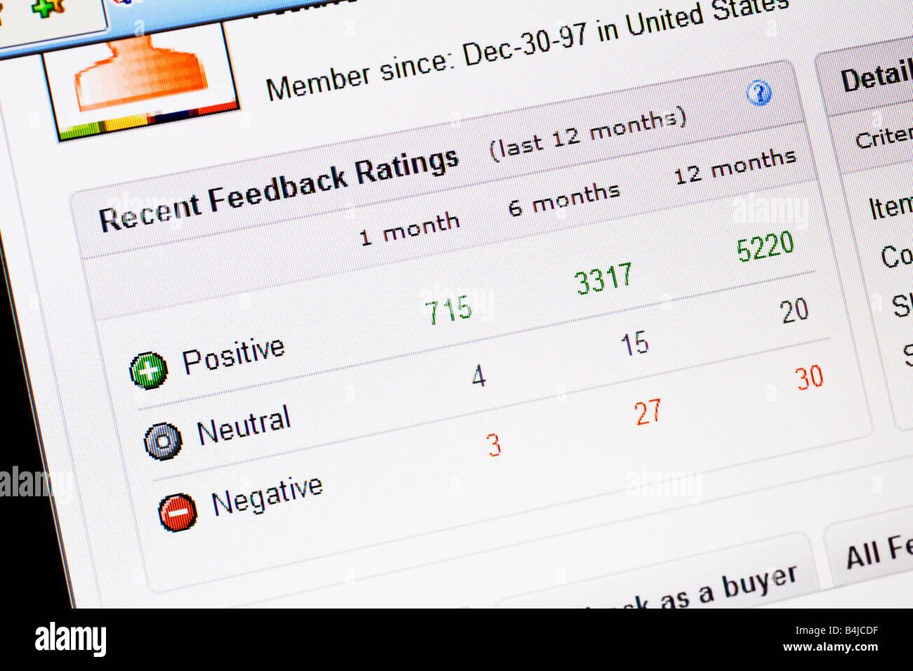 how to change positive feedback on ebay