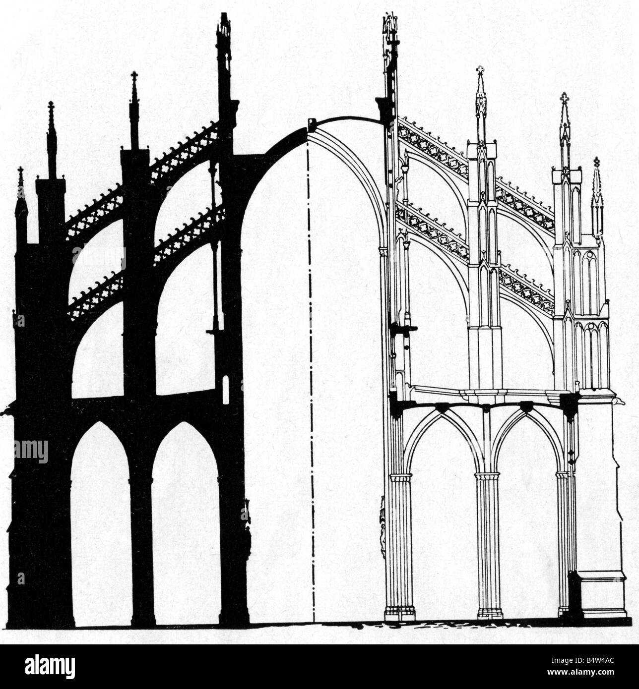 Gothic Cathedral Floor Plan Architecture Churches Cologne Cathedral Built 1148