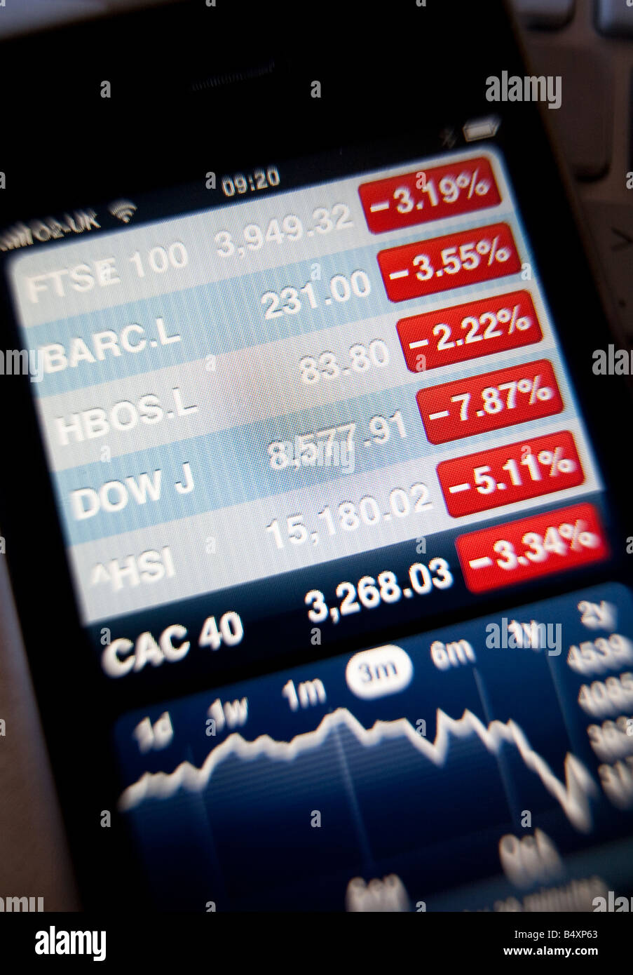 Stock markets shown in the red on an iPhone screen - Stock Image